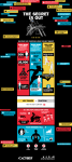 Cybex Arc vs Elliptical Infographic